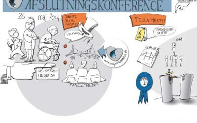 grafisk-facilitering-ulla-kristensen-a2