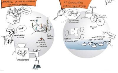grafisk-facilitering-ulla-kristensen-a5