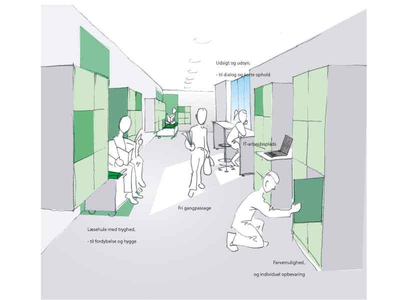 ideen om funktion og indretning