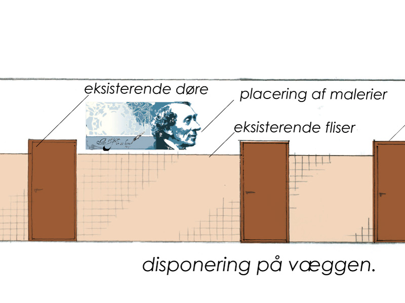 Disponering på væggen